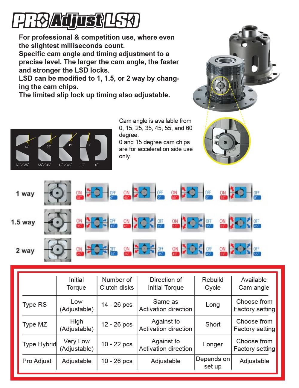 LSD Guide Final 09262012
